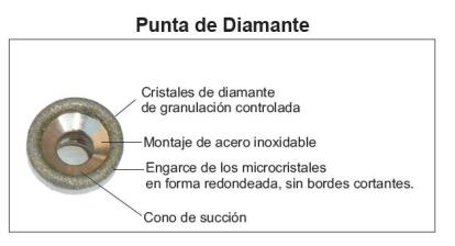 PUNTA DE DIAMANTES
